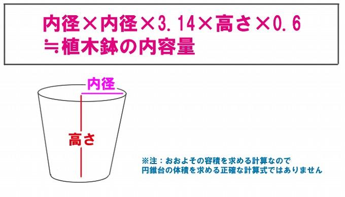 植木鉢の容積の計算式