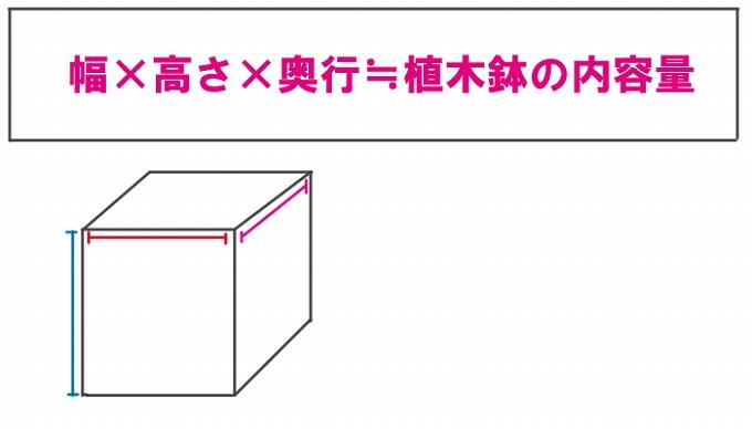 四角い鉢の容積の計算式