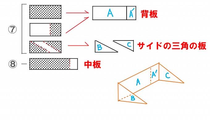 温室板切断図